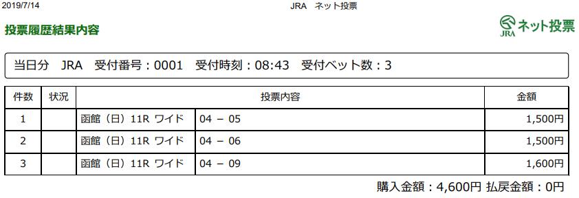 f:id:onix-oniku:20190714084453p:plain