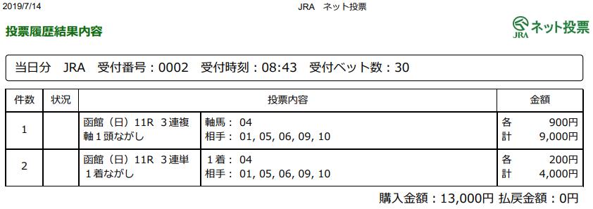 f:id:onix-oniku:20190714084557p:plain