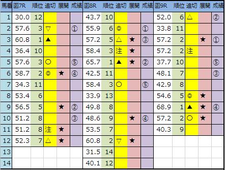 f:id:onix-oniku:20190714145228p:plain