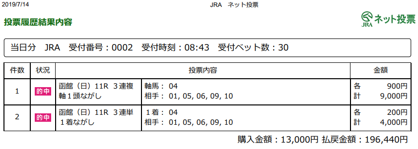 f:id:onix-oniku:20190714165551p:plain