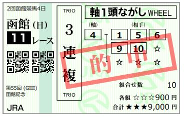 f:id:onix-oniku:20190714165823p:plain