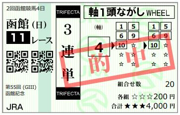 f:id:onix-oniku:20190714165909p:plain