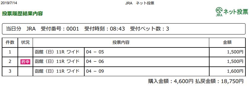f:id:onix-oniku:20190714165929p:plain