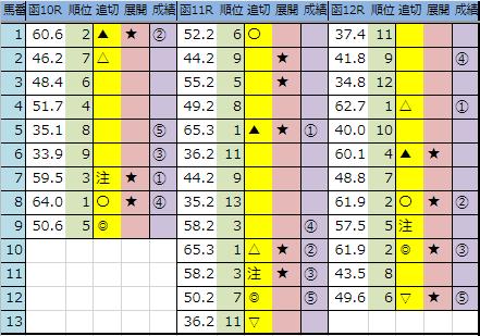 f:id:onix-oniku:20190717170412p:plain