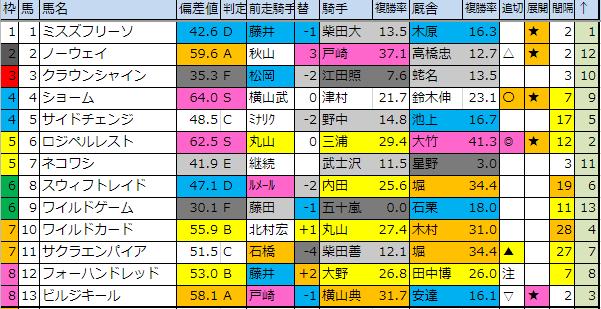f:id:onix-oniku:20190719184333p:plain