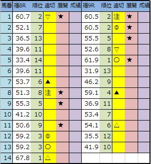 f:id:onix-oniku:20190719194248p:plain