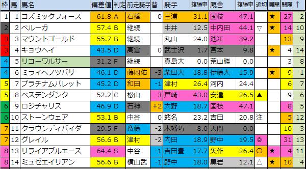 f:id:onix-oniku:20190720195651p:plain