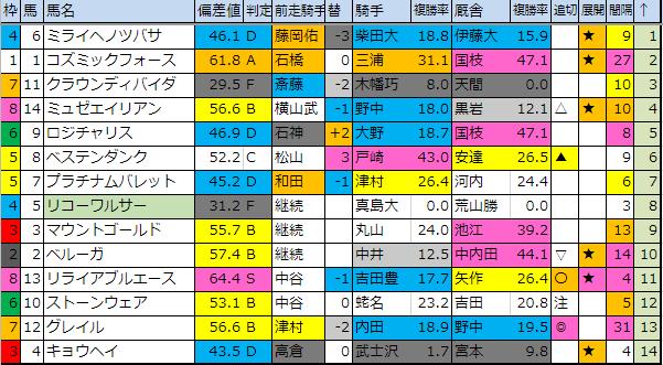 f:id:onix-oniku:20190720195941p:plain