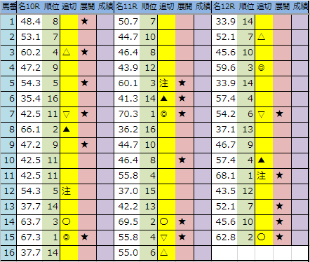 f:id:onix-oniku:20190720211558p:plain