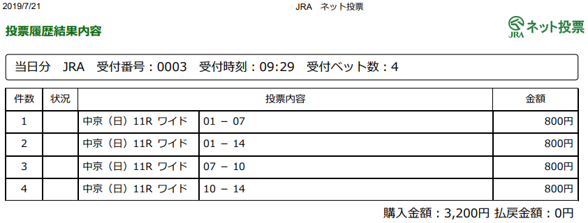 f:id:onix-oniku:20190721092956p:plain