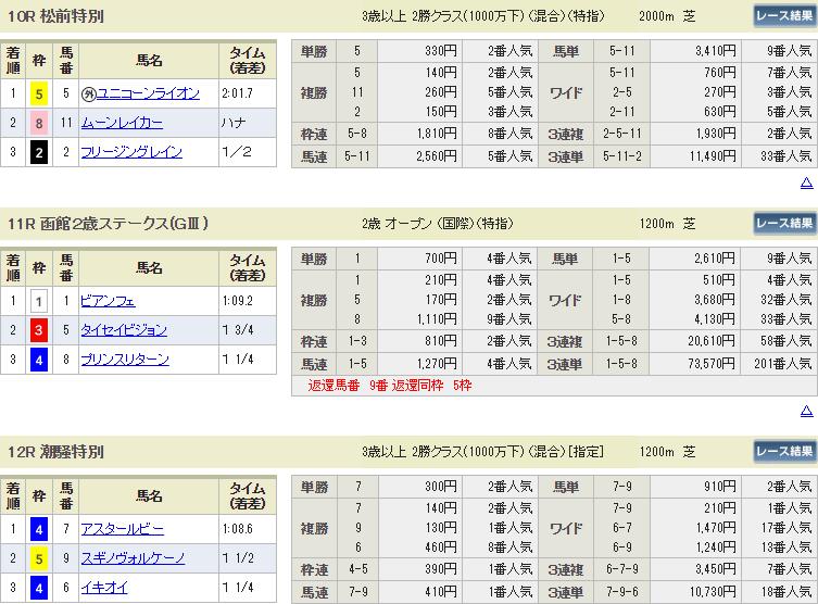 f:id:onix-oniku:20190721171226p:plain