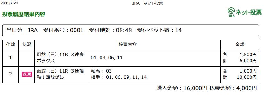 f:id:onix-oniku:20190721171957p:plain