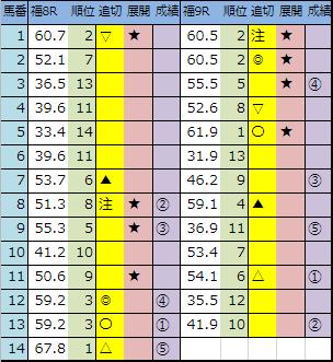 f:id:onix-oniku:20190725162619p:plain