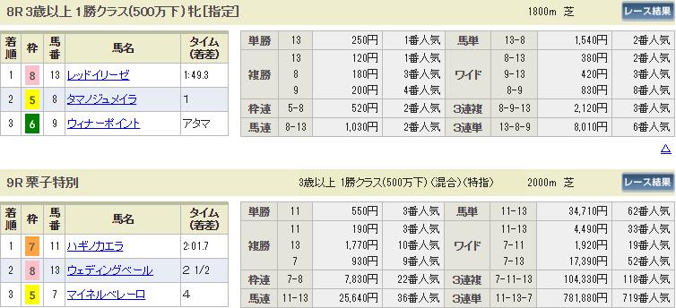 f:id:onix-oniku:20190725162631p:plain