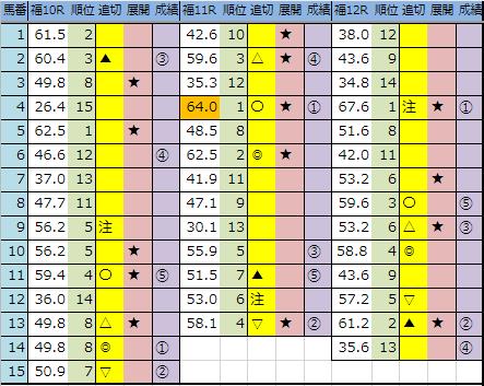 f:id:onix-oniku:20190725162645p:plain