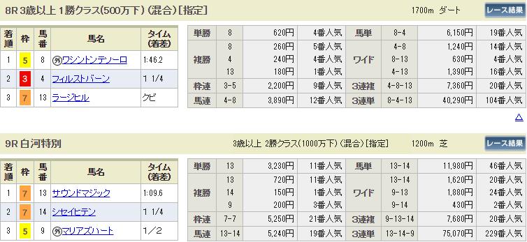 f:id:onix-oniku:20190725162733p:plain