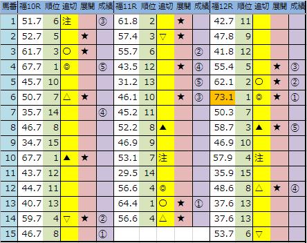 f:id:onix-oniku:20190725162745p:plain