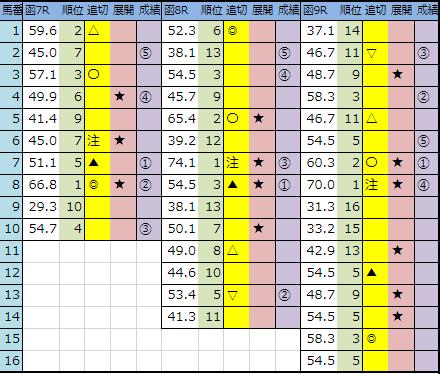 f:id:onix-oniku:20190725163023p:plain