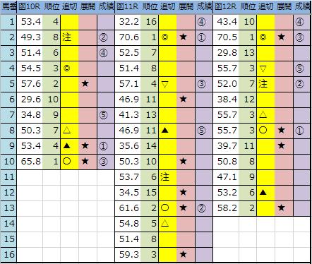 f:id:onix-oniku:20190725163049p:plain