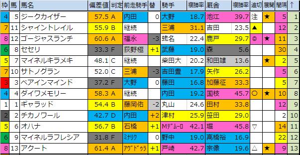 f:id:onix-oniku:20190726191614p:plain
