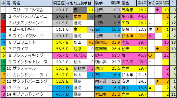 f:id:onix-oniku:20190726192011p:plain