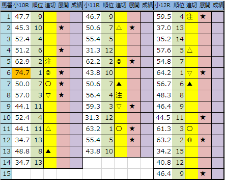 f:id:onix-oniku:20190726200403p:plain