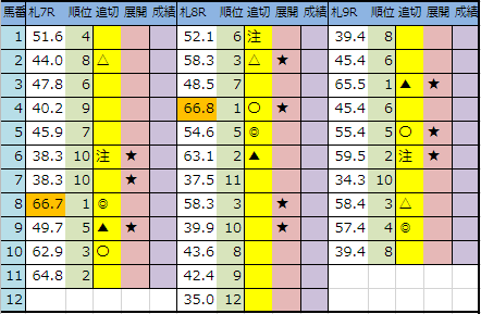 f:id:onix-oniku:20190726200432p:plain