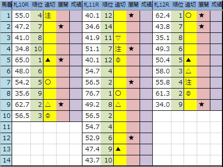 f:id:onix-oniku:20190726200500p:plain