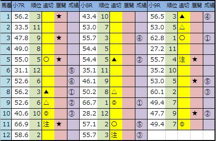 f:id:onix-oniku:20190727144402p:plain