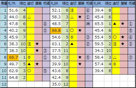 f:id:onix-oniku:20190727144528p:plain