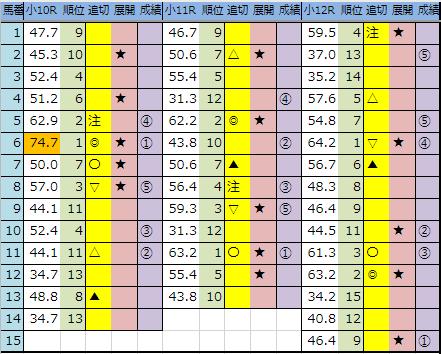 f:id:onix-oniku:20190727164739p:plain