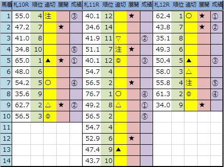 f:id:onix-oniku:20190727164844p:plain
