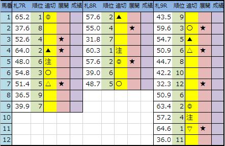 f:id:onix-oniku:20190727195657p:plain