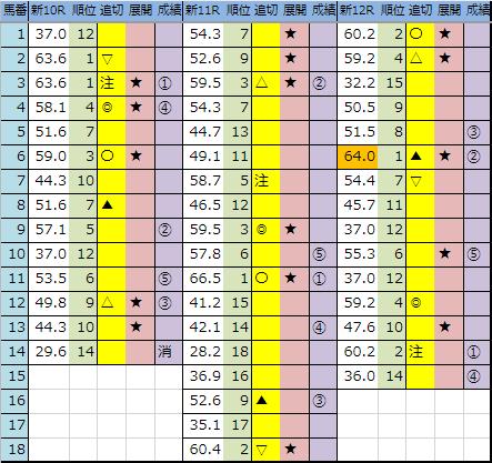 f:id:onix-oniku:20190728164540p:plain