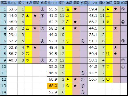 f:id:onix-oniku:20190728164819p:plain