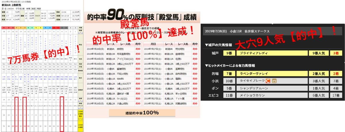 f:id:onix-oniku:20190730171008p:plain