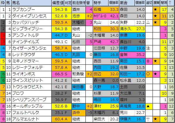 f:id:onix-oniku:20190801143505p:plain