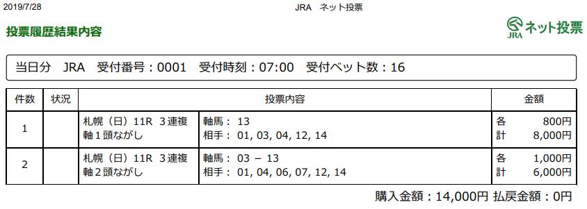 f:id:onix-oniku:20190801150850p:plain