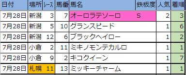 f:id:onix-oniku:20190801152120p:plain