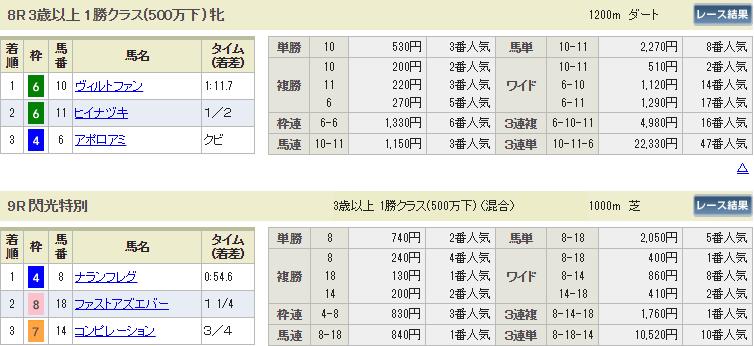 f:id:onix-oniku:20190801153208p:plain