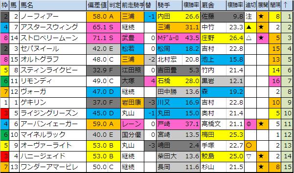 f:id:onix-oniku:20190802182807p:plain