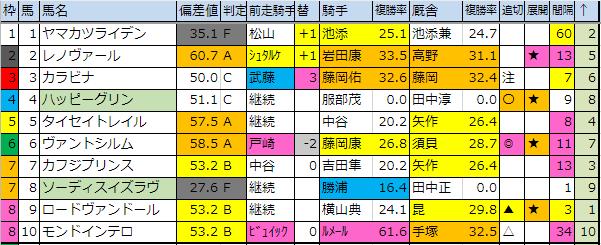 f:id:onix-oniku:20190802183207p:plain
