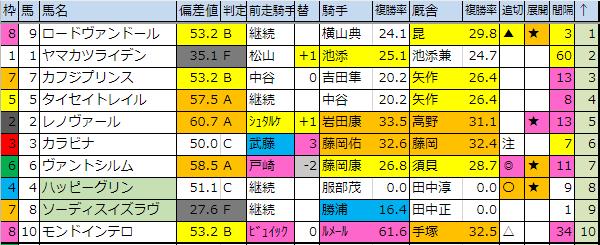 f:id:onix-oniku:20190802183451p:plain