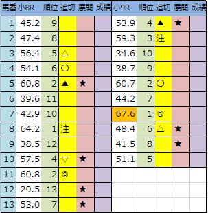 f:id:onix-oniku:20190802192725p:plain