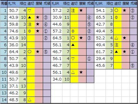 f:id:onix-oniku:20190803144404p:plain