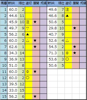f:id:onix-oniku:20190803194816p:plain
