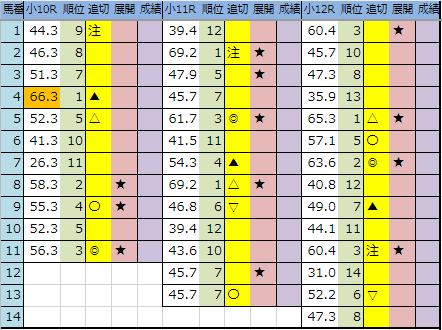 f:id:onix-oniku:20190803194921p:plain