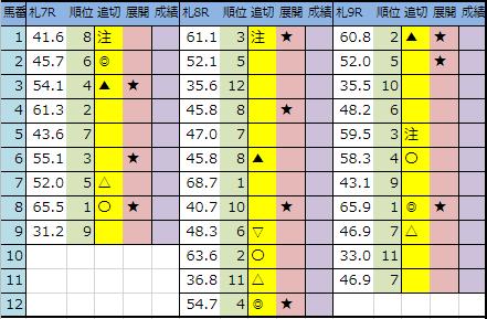 f:id:onix-oniku:20190803194955p:plain
