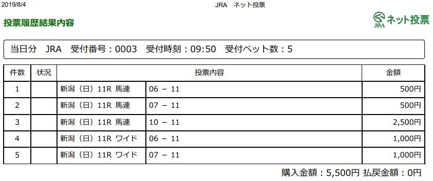 f:id:onix-oniku:20190804095127p:plain