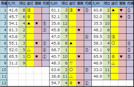 f:id:onix-oniku:20190804144120p:plain